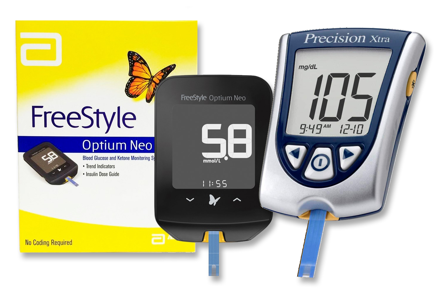 blood-glucose-monitoring